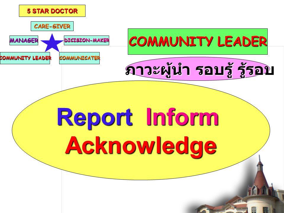 CARE-GIVER COMMUNITY LEADER DICISION-MAKERMANAGER COMMUNICATER 5 STAR DOCTOR COMMUNITY LEADER Report Inform Acknowledge ภาวะผู้นำ รอบรู้ รู้รอบ ภาวะผู้นำ รอบรู้ รู้รอบ