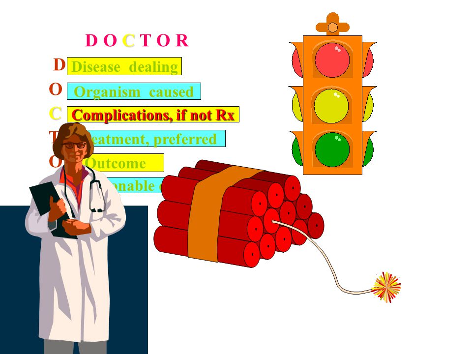 C C D O C T O R D O C T O R Disease dealing Complications, if not Rx Outcome Organism caused Treatment, preferred Reasonable cost