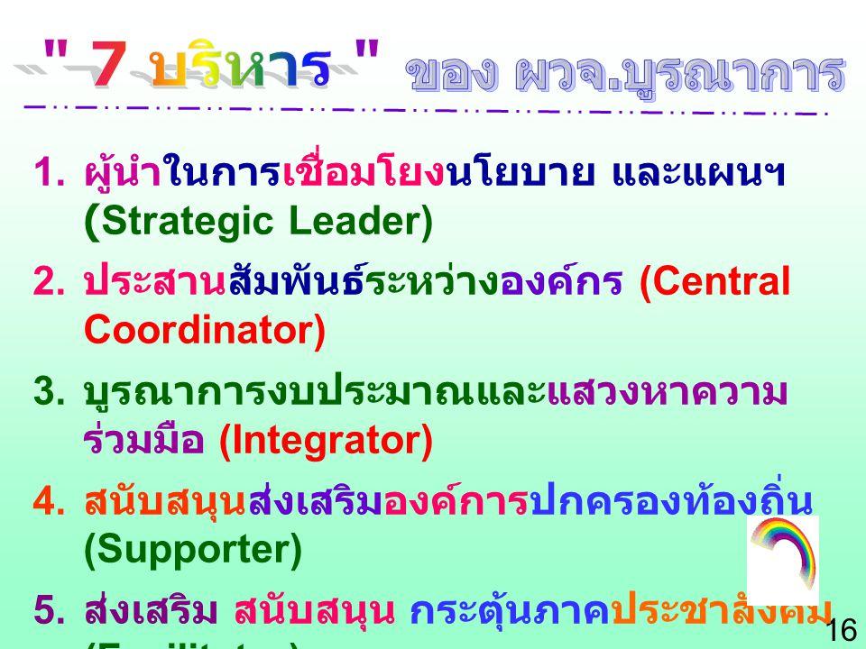 16 1. ผู้นำในการเชื่อมโยงนโยบาย และแผนฯ (Strategic Leader) 2. ประสานสัมพันธ์ระหว่างองค์กร (Central Coordinator) 3. บูรณาการงบประมาณและแสวงหาความ ร่วมม