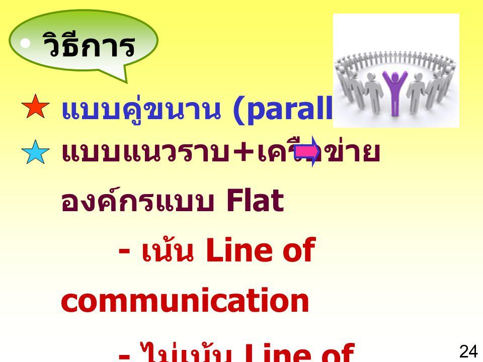 24 • วิธีการ แบบคู่ขนาน (parallel) แบบแนวราบ + เครือข่าย องค์กรแบบ Flat - เน้น Line of communication - ไม่เน้น Line of command