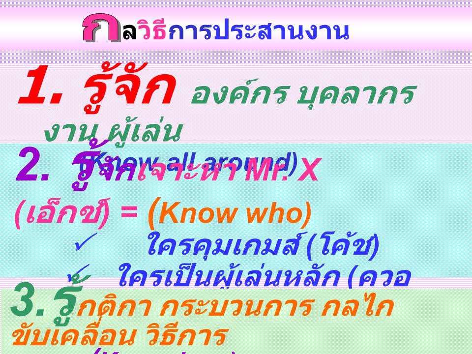 26 1. รู้จัก องค์กร บุคลากร งาน ผู้เล่น (Know all around) 2. รู้ จักเจาะหา Mr. X ( เอ็กซ์ ) = ( Know who)  ใครคุมเกมส์ ( โค้ช )  ใครเป็นผู้เล่นหลัก