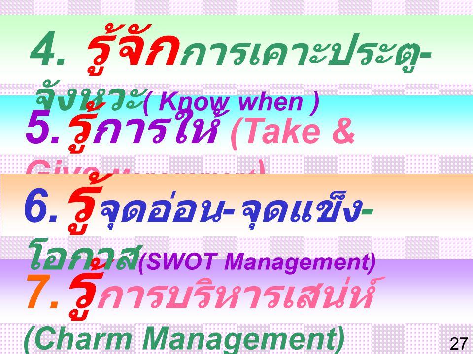 27 4. รู้จัก การเคาะประตู - จังหวะ ( Know when ) 5. รู้ การให้ (Take & Give Management ) 7. รู้ การบริหารเสน่ห์ (Charm Management) 6. รู้ จุดอ่อน - จุ