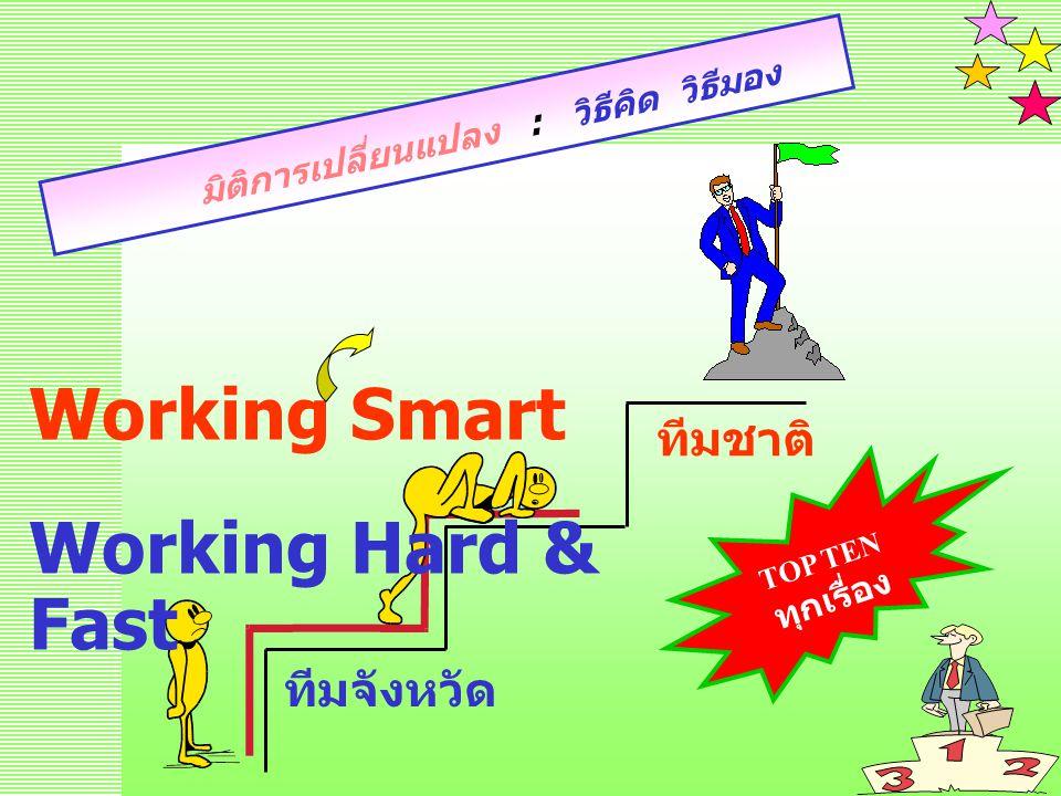 4 ทีมจังหวัด ทีมชาติ Working Smart Working Hard & Fast TOP TEN ทุกเรื่อง มิติการเปลี่ยนแปลง : วิธีคิด วิธีมอง