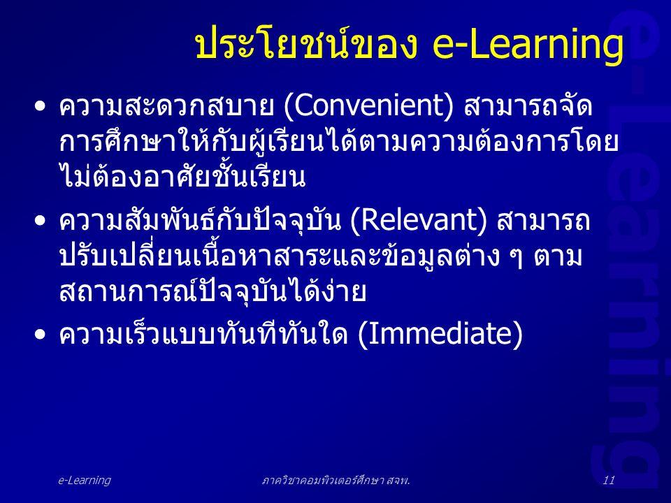 ภาควิชาคอมพิวเตอร์ศึกษา สจพ.11 ประโยชน์ของ e-Learning •ความสะดวกสบาย (Convenient) สามารถจัด การศึกษาให้กับผู้เรียนได้ตามความต้องการโดย ไม่ต้องอาศัยชั้