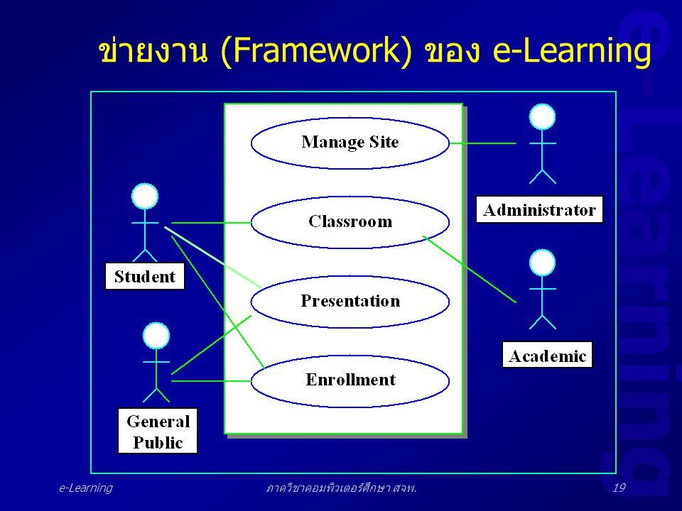 e-Learning ภาควิชาคอมพิวเตอร์ศึกษา สจพ.19 ข่ายงาน (Framework) ของ e-Learning