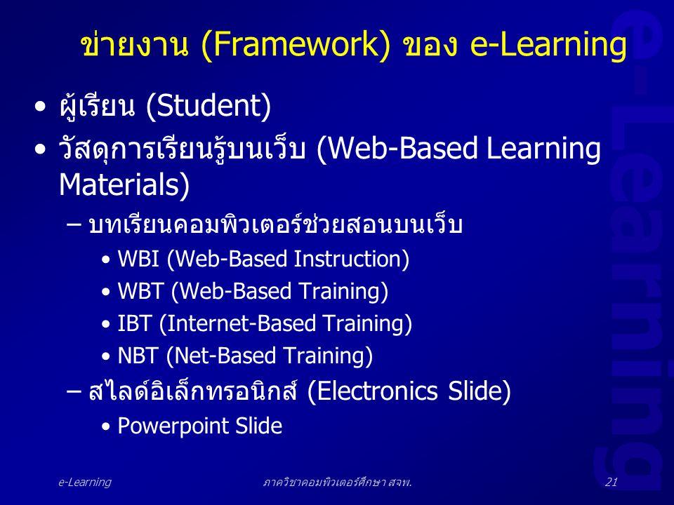 e-Learning ภาควิชาคอมพิวเตอร์ศึกษา สจพ.21 ข่ายงาน (Framework) ของ e-Learning •ผู้เรียน (Student) •วัสดุการเรียนรู้บนเว็บ (Web-Based Learning Materials