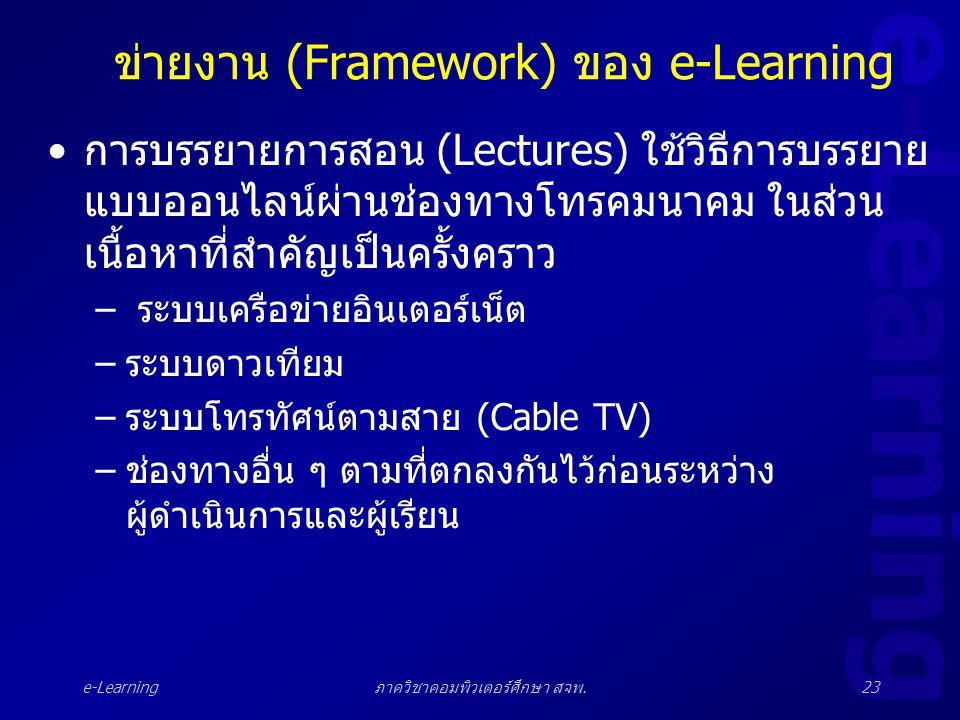 e-Learning ภาควิชาคอมพิวเตอร์ศึกษา สจพ.23 ข่ายงาน (Framework) ของ e-Learning •การบรรยายการสอน (Lectures) ใช้วิธีการบรรยาย แบบออนไลน์ผ่านช่องทางโทรคมนา