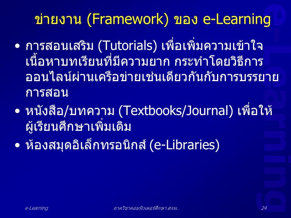 e-Learning ภาควิชาคอมพิวเตอร์ศึกษา สจพ.24 ข่ายงาน (Framework) ของ e-Learning •การสอนเสริม (Tutorials) เพื่อเพิ่มความเข้าใจ เนื้อหาบทเรียนที่มีความยาก