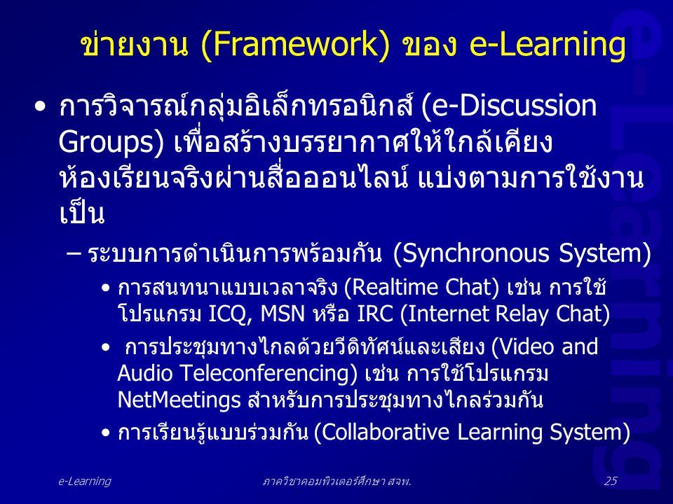 e-Learning ภาควิชาคอมพิวเตอร์ศึกษา สจพ.25 ข่ายงาน (Framework) ของ e-Learning •การวิจารณ์กลุ่มอิเล็กทรอนิกส์ (e-Discussion Groups) เพื่อสร้างบรรยากาศให