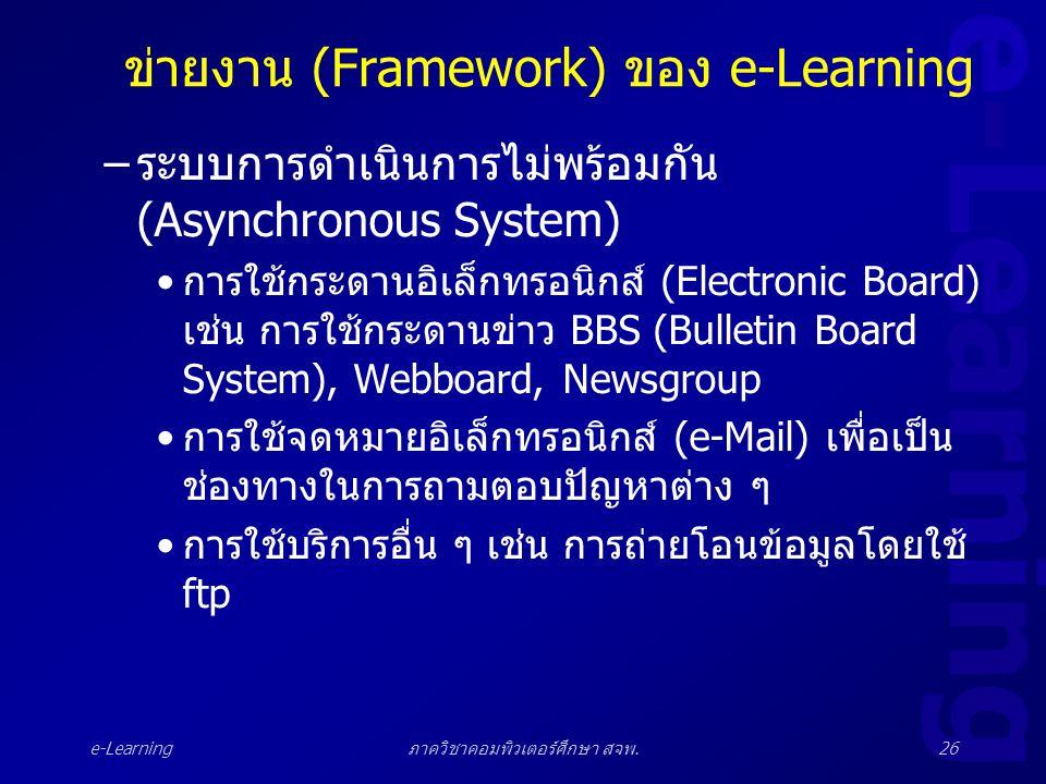 e-Learning ภาควิชาคอมพิวเตอร์ศึกษา สจพ.26 ข่ายงาน (Framework) ของ e-Learning –ระบบการดำเนินการไม่พร้อมกัน (Asynchronous System) •การใช้กระดานอิเล็กทรอ
