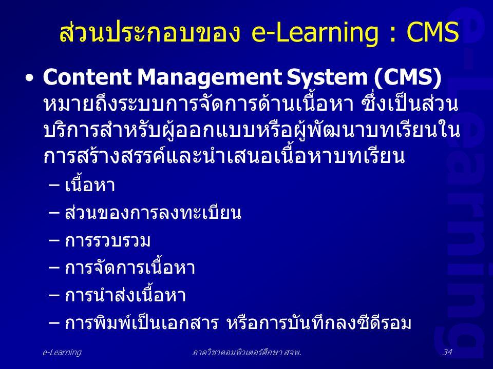 e-Learning ภาควิชาคอมพิวเตอร์ศึกษา สจพ.34 ส่วนประกอบของ e-Learning : CMS •Content Management System (CMS) หมายถึงระบบการจัดการด้านเนื้อหา ซึ่งเป็นส่วน