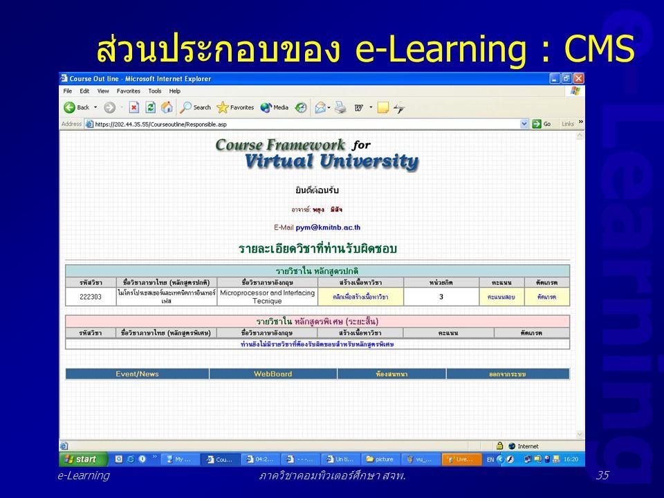 e-Learning ภาควิชาคอมพิวเตอร์ศึกษา สจพ.35 ส่วนประกอบของ e-Learning : CMS
