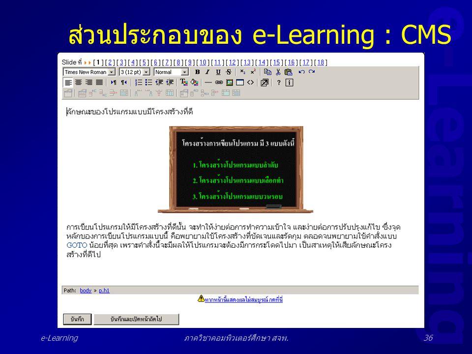 e-Learning ภาควิชาคอมพิวเตอร์ศึกษา สจพ.36 ส่วนประกอบของ e-Learning : CMS
