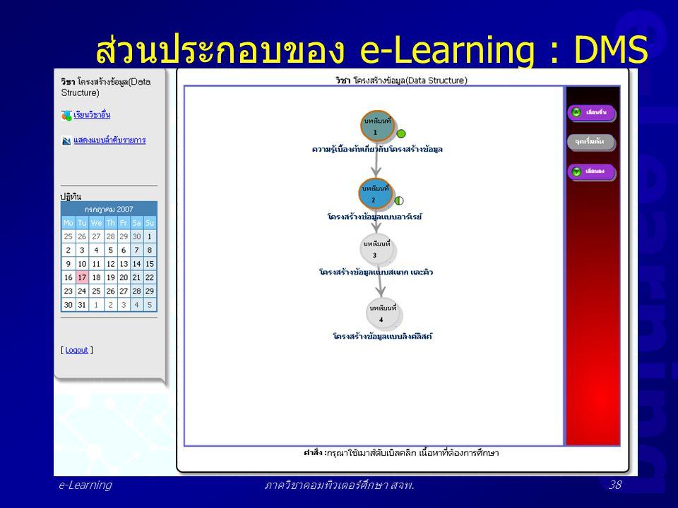 e-Learning ภาควิชาคอมพิวเตอร์ศึกษา สจพ.38 ส่วนประกอบของ e-Learning : DMS