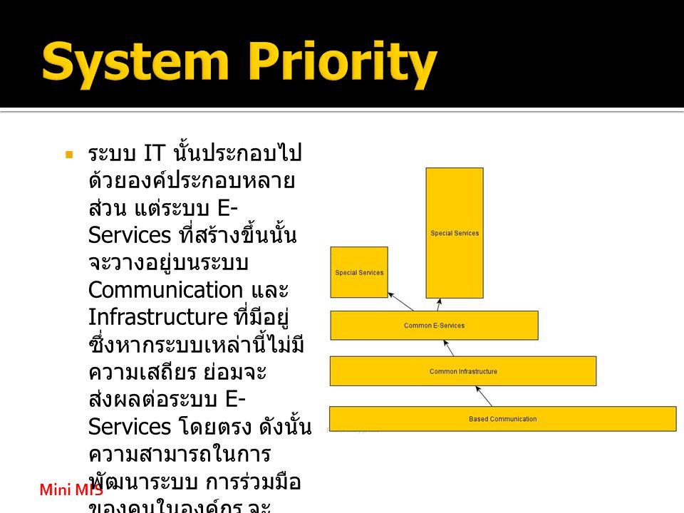Mini MIS  ระบบ IT นั้นประกอบไป ด้วยองค์ประกอบหลาย ส่วน แต่ระบบ E- Services ที่สร้างขึ้นนั้น จะวางอยู่บนระบบ Communication และ Infrastructure ที่มีอยู่ ซึ่งหากระบบเหล่านี้ไม่มี ความเสถียร ย่อมจะ ส่งผลต่อระบบ E- Services โดยตรง ดังนั้น ความสามารถในการ พัฒนาระบบ การร่วมมือ ของคนในองค์กร จะ ขึ้นอยู่กับสิ่งเหล่านี้ ไม่ใช่ สิ่งเดียวในหน้าที่ของ หน่วยงาน IT แต่ขาด ไม่ได้ ดังนั้น Priority ของหน่วยงาน IT จำเป็นต้องให้ ความสำคัญในเรื่องนี้เป็น อย่างยิ่ง