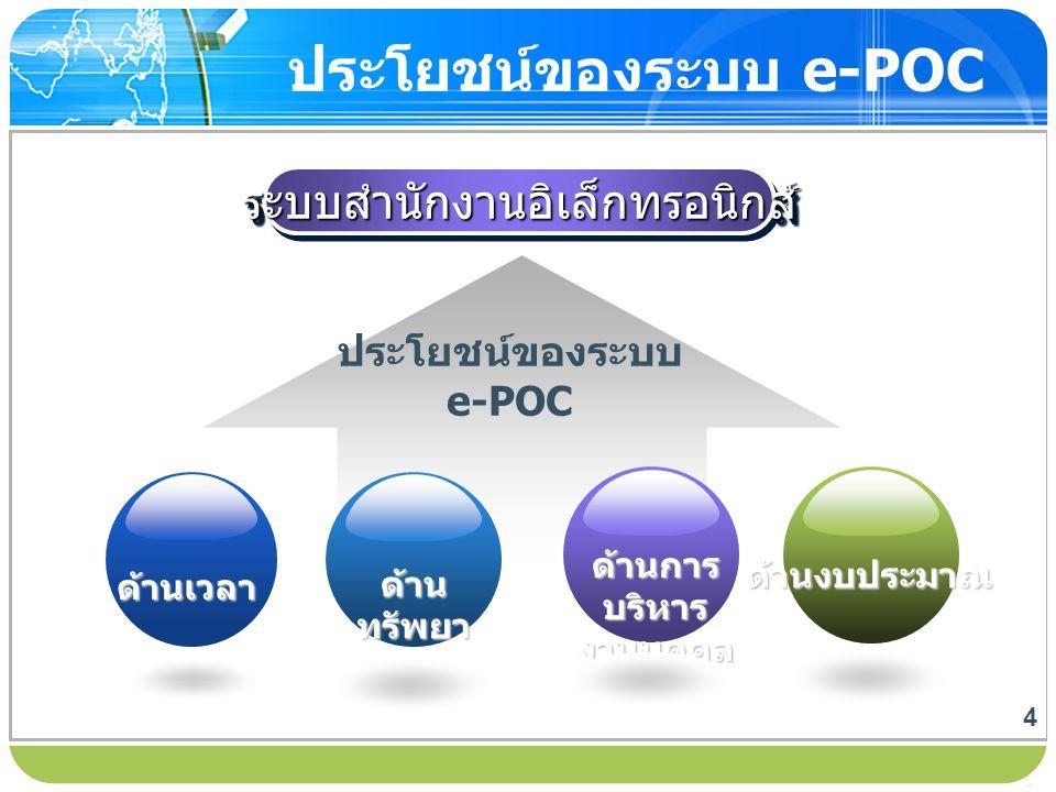 www.themegallery.com การดำเนินงานระบบ e-POC วิสัยทัศน์ มองกว้าง คิดไกล ใฝ่ รู้ คู่คุณธรรม 15 จังหวัดขอความ ร่วมมือส่วน ราชการ ให้ ความสำคัญกับ การดำเนินงาน เพื่อก้าวสู่การนำ เทคโนโลยี สมัยใหม่มาใช้กับ การปฏิบัติ ราชการ
