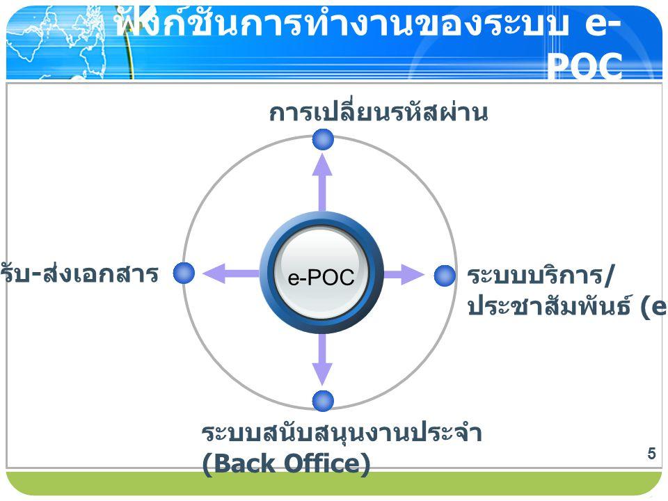 www.themegallery.com ฟังก์ชันการทำงานของระบบ e- POC การเปลี่ยนรหัสผ่าน ระบบรับ - ส่งเอกสาร ระบบสนับสนุนงานประจำ (Back Office) ระบบบริการ / ประชาสัมพัน