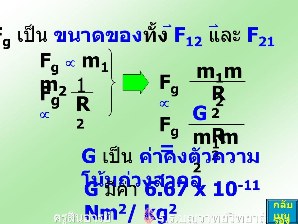 Gm1m2Gm1m2 R2R2 Fg=Fg= m1m2m1m2 R2R2 FgFg F g  m 1 m 2 F g เป็น ขนาดของทั้ง F 12 และ F 21 1 R2R2 FgFg G เป็น ค่าคงตัวความ โน้มถ่วงสากล G มีค่า 6.