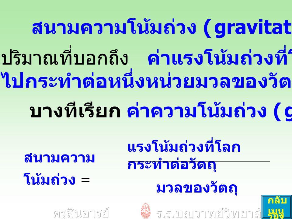 สนามความโน้มถ่วง ( gravitational field ) เป็นปริมาณที่บอกถึง ค่าแรงโน้มถ่วงที่โลก ส่งไปกระทำต่อหนึ่งหน่วยมวลของวัตถุ บางทีเรียก ค่าความโน้มถ่วง ( gravity, g ) แรงโน้มถ่วงที่โลก กระทำต่อวัตถุ มวลของวัตถุ สนามความ โน้มถ่วง = กลับ เมนู รอง