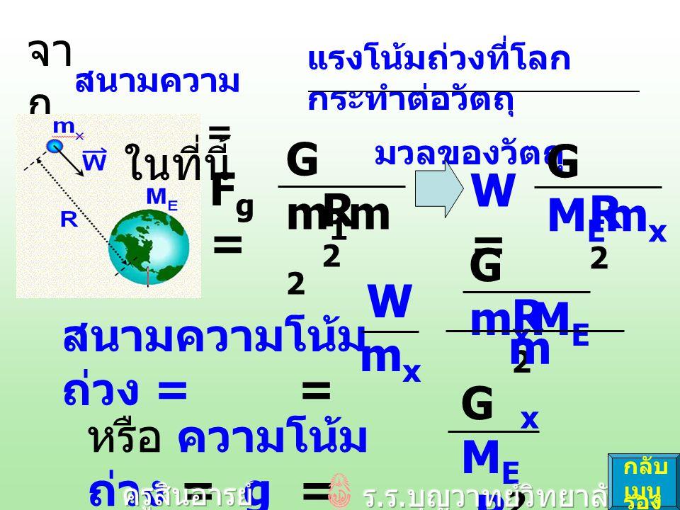 แรงโน้มถ่วงที่โลก กระทำต่อวัตถุ มวลของวัตถุ สนามความ โน้มถ่วง = GMEmxGMEmx R2R2 W=W= GmxMEGmxME R2R2 สนามความโน้ม ถ่วง = = WmxWmx mxmx จา ก หรือ ความโน้ม ถ่วง = g = GMER2GMER2 Gm1m2Gm1m2 R2R2 Fg=Fg= ในที่นี้ กลับ เมนู รอง