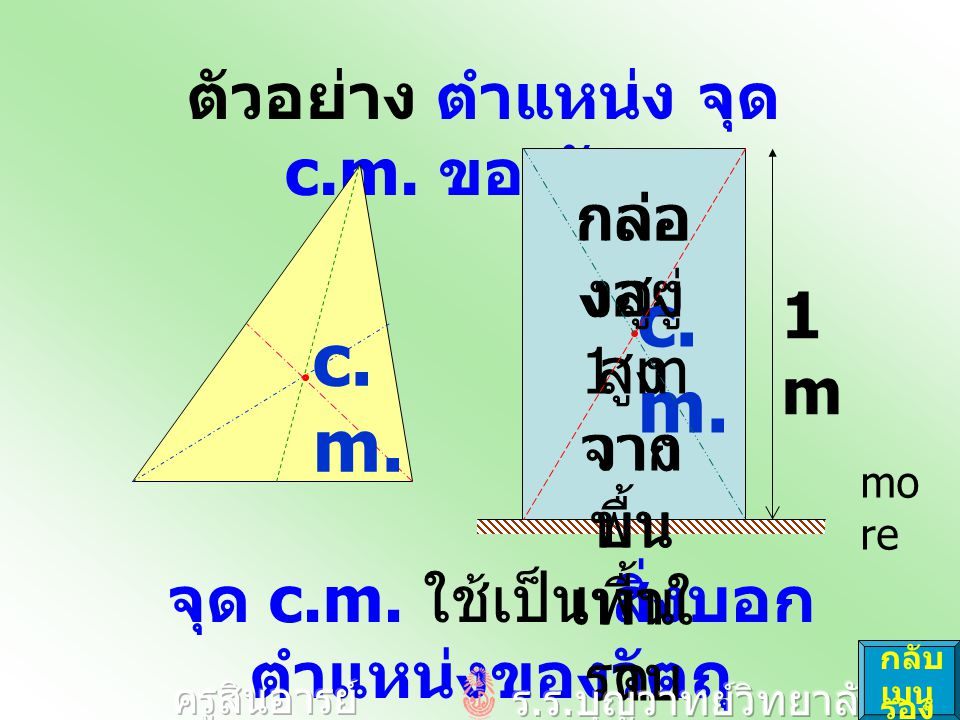 จุด c.m. ใช้เป็น สิ่งบอก ตำแหน่งของวัตถุ ตัวอย่าง ตำแหน่ง จุด c.m. ของวัตถุ c. m. 1m1m กล่อ งอยู่ สูง จาก พื้น เท่าใ ด c. m. กล่อ งสูง 1 m วาง บน พื้น
