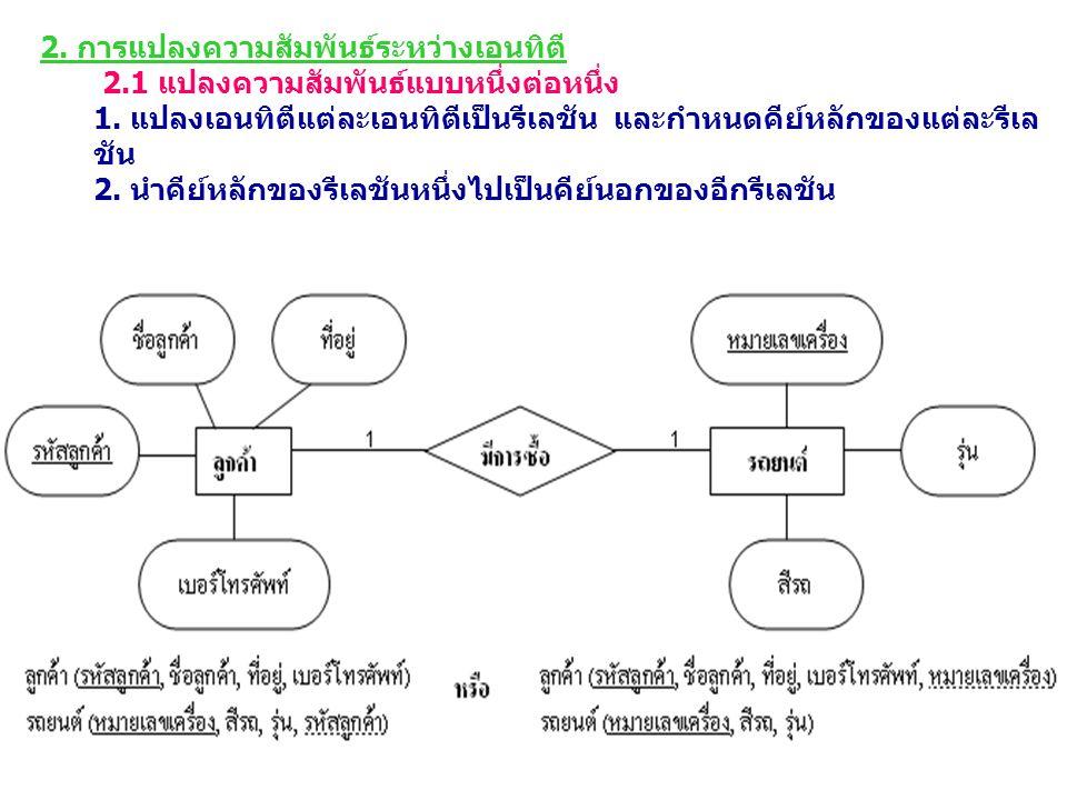 2.การแปลงความสัมพันธ์ระหว่างเอนทิตี 2.1 แปลงความสัมพันธ์แบบหนึ่งต่อหนึ่ง 1.