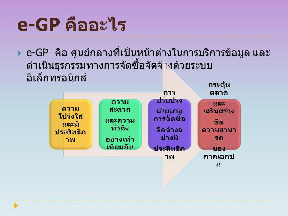 e-GP คืออะไร  e-GP คือ ศูนย์กลางที่เป็นหน้าต่างในการบริการข้อมูล และ ดำเนินธุรกรรมทางการจัดซื้อจัดจ้างด้วยระบบ อิเล็กทรอนิกส์ ความ โปร่งใส และมี ประส