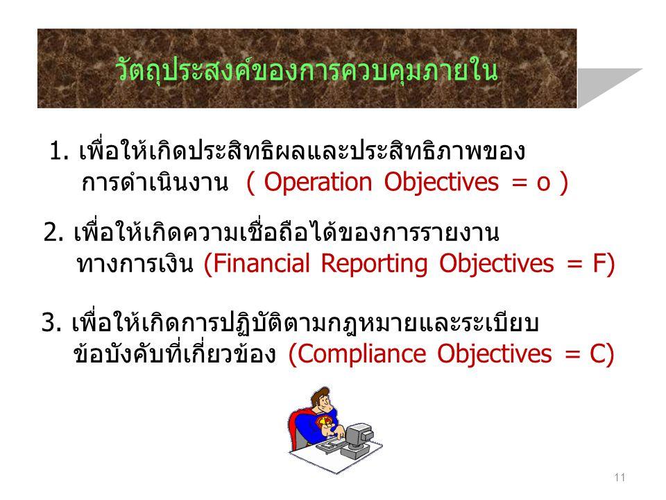 1.เพื่อให้เกิดประสิทธิผลและประสิทธิภาพของ การดำเนินงาน ( Operation Objectives = o ) 2.
