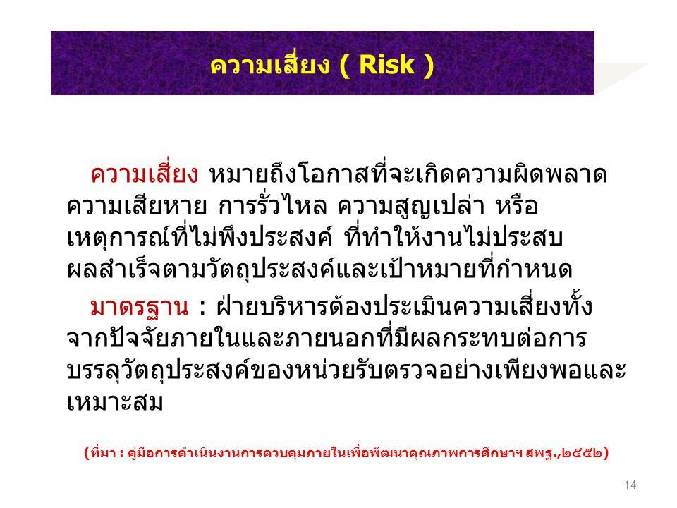 ความเสี่ยง ( Risk ) ความเสี่ยง หมายถึงโอกาสที่จะเกิดความผิดพลาด ความเสียหาย การรั่วไหล ความสูญเปล่า หรือ เหตุการณ์ที่ไม่พึงประสงค์ ที่ทำให้งานไม่ประสบ ผลสำเร็จตามวัตถุประสงค์และเป้าหมายที่กำหนด มาตรฐาน : ฝ่ายบริหารต้องประเมินความเสี่ยงทั้ง จากปัจจัยภายในและภายนอกที่มีผลกระทบต่อการ บรรลุวัตถุประสงค์ของหน่วยรับตรวจอย่างเพียงพอและ เหมาะสม (ที่มา : คู่มือการดำเนินงานการควบคุมภายในเพื่อพัฒนาคุณภาพการศึกษาฯ สพฐ.,๒๕๕๒) 14