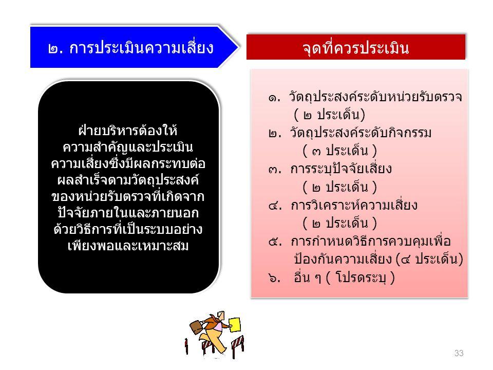 ๑.วัตถุประสงค์ระดับหน่วยรับตรวจ ( ๒ ประเด็น) ๒. วัตถุประสงค์ระดับกิจกรรม ( ๓ ประเด็น ) ๓.