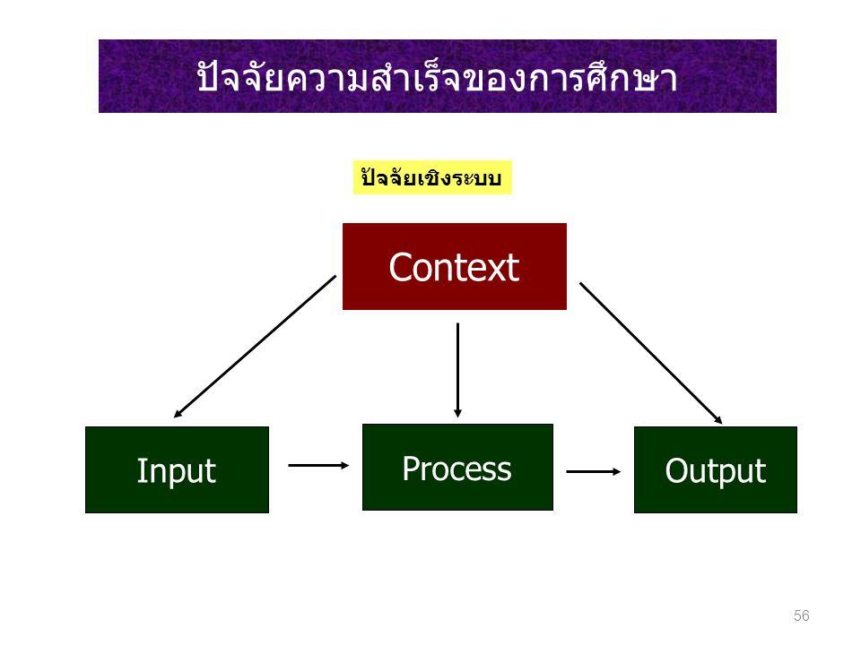 ปัจจัยความสำเร็จของการศึกษา Context Input Process Output ปัจจัยเชิงระบบ 56