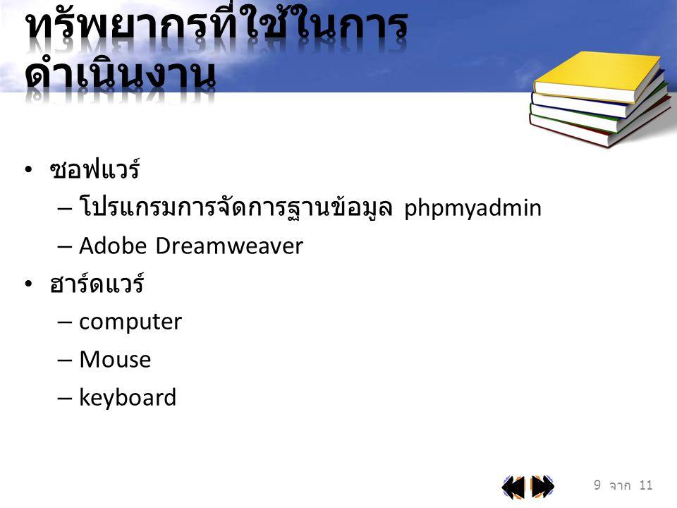 • ซอฟแวร์ – โปรแกรมการจัดการฐานข้อมูล phpmyadmin – Adobe Dreamweaver • ฮาร์ดแวร์ – computer – Mouse – keyboard 9 จาก 11