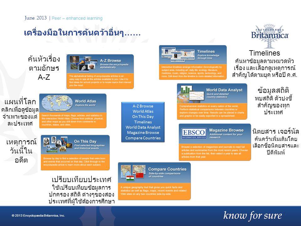 June 2013 | Peer – enhanced learning เครื่องมือในการค้นคว้าอื่นๆ …… © 2013 Encyclopædia Britannica, Inc. ค้นหัวเรื่อง ตามอักษร A-Z แผนที่โลก คลิกเพื่อ