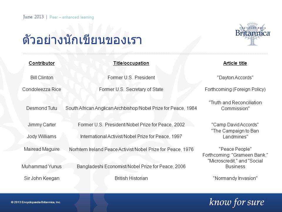 The Complete Digital Resource แหล่งข้อมูลดิจิตอลที่ครบถ้วนในที่เดียว 2013 Britannica Academic Online Edition ฐานข้อมูลบริทานิก้าออนไลน์ © 2013 Encyclopædia Britannica, Inc.
