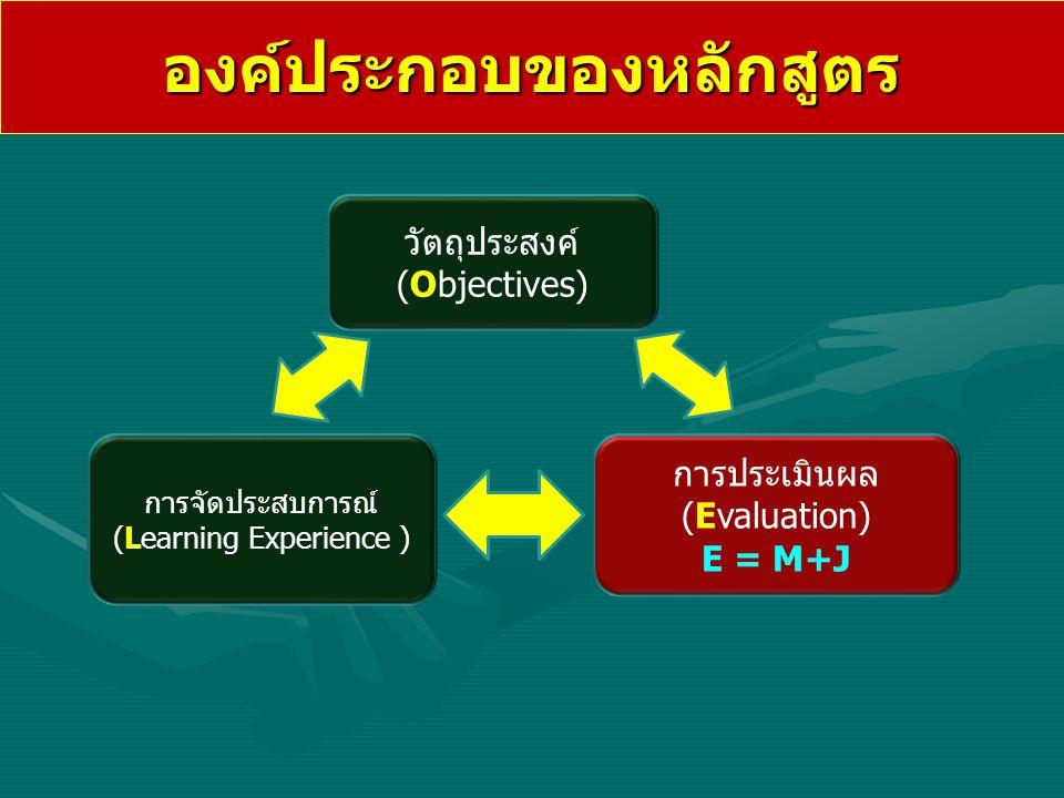 องค์ประกอบของหลักสูตร วัตถุประสงค์ (Objectives) การประเมินผล (Evaluation) E = M+J การจัดประสบการณ์ (Learning Experience )