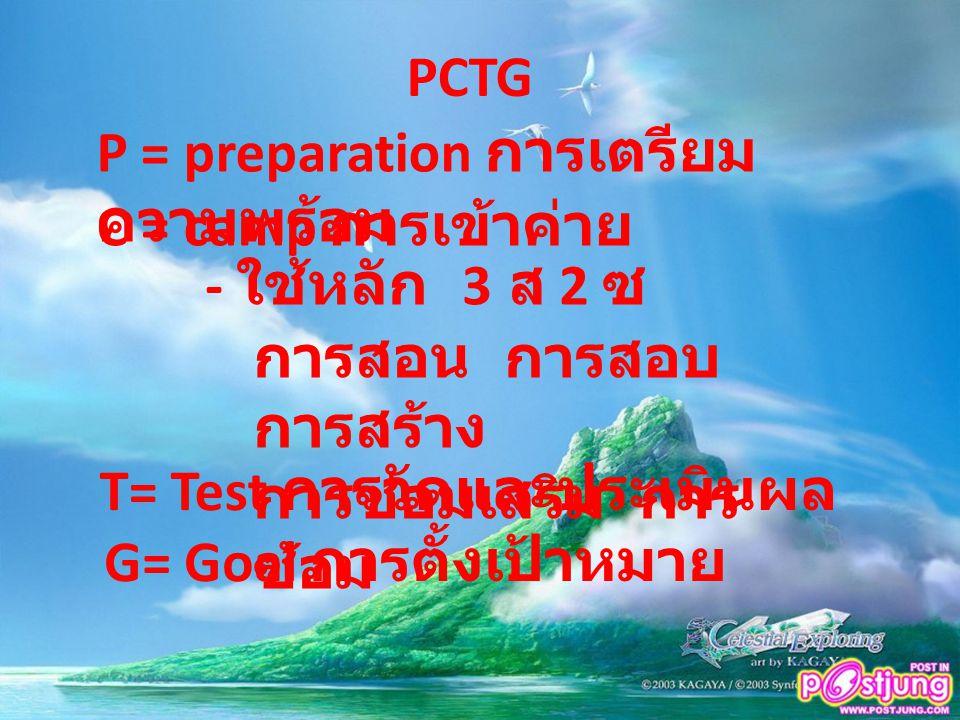 PCTG P = preparation การเตรียม ความพร้อม C = camp การเข้าค่าย - ใช้หลัก 3 ส 2 ซ การสอน การสอบ การสร้าง การซ่อมเสริม การ ซ้อม T= Test การวัดและประเมินผ