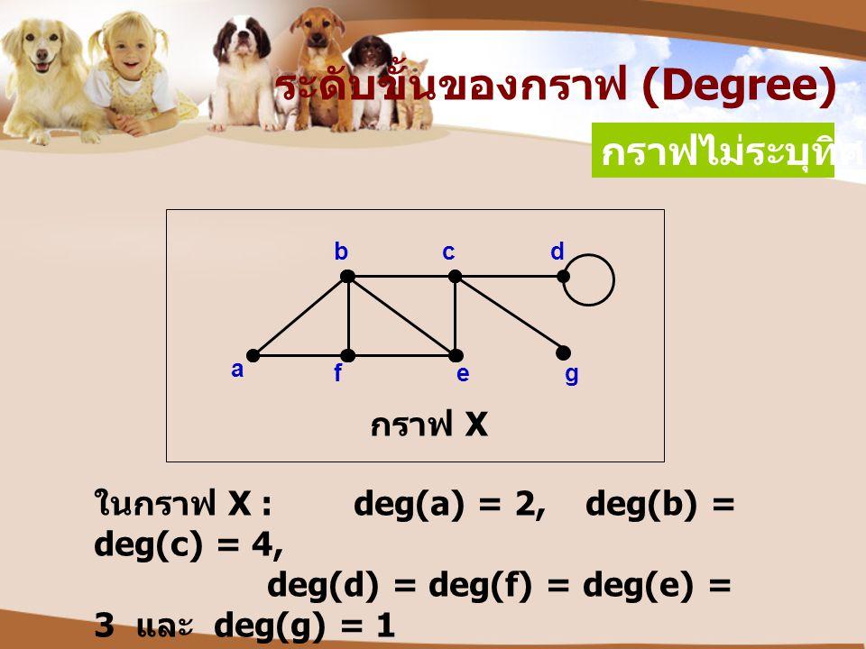 a bcd feg กราฟ X ในกราฟ X : deg(a) = 2, deg(b) = deg(c) = 4, deg(d) = deg(f) = deg(e) = 3 และ deg(g) = 1 ระดับขั้นของกราฟ (Degree) กราฟไม่ระบุทิศทาง