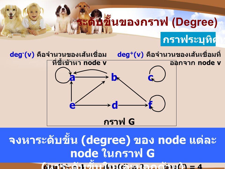 deg - (a) = 3 deg - (b) = 3 กราฟ G abc edf ระดับขั้นของกราฟ (Degree) กราฟระบุทิศทาง deg - (v) คือจำนวนของเส้นเชื่อม ที่ชี้เข้าหา node v deg + (v) คือจ