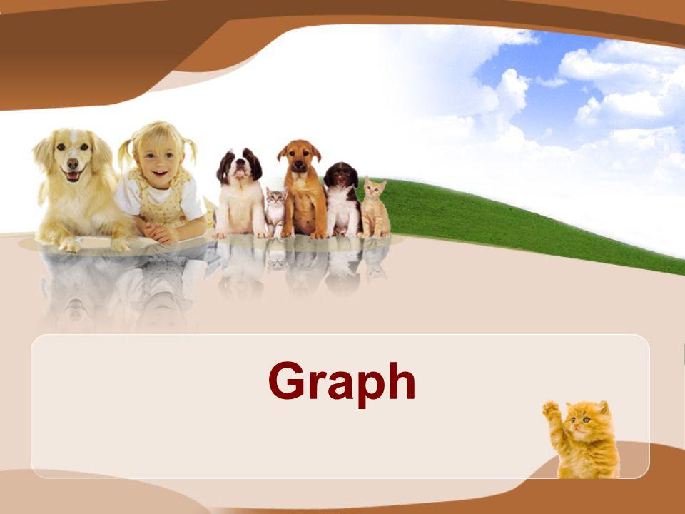 deg - (a) = 3 deg - (b) = 3 กราฟ G abc edf ระดับขั้นของกราฟ (Degree) กราฟระบุทิศทาง deg - (v) คือจำนวนของเส้นเชื่อม ที่ชี้เข้าหา node v deg + (v) คือจำนวนของเส้นเชื่อมที่ ออกจาก node v ในกราฟ G : deg - (c) = 1 deg - (d) = 1 deg - (e) = 0 deg - (f) = 2 deg + (a) = 2 deg + (b) = 1 deg + (c) = 1 deg + (d) = 1 deg + (e) = 3 deg + (f) = 2 deg(a) = 5 deg(b) = 4 deg(c) = 2 deg(d) = 2 deg(e) = 3 deg(f) = 4 ดังนั้น : จงหาระดับขั้น (degree) ของ node แต่ละ node ในกราฟ G ( หาระดับขั้นในและนอกด้วย )