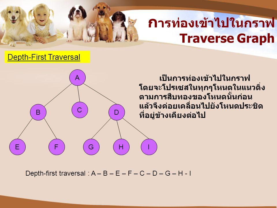 ก ารท่องเข้าไปในกราฟ Traverse Graph Depth-First Traversal B C E D F A GHI Depth-first traversal : A – B – E – F – C – D – G – H - I เป็นการท่องเข้าไปใ