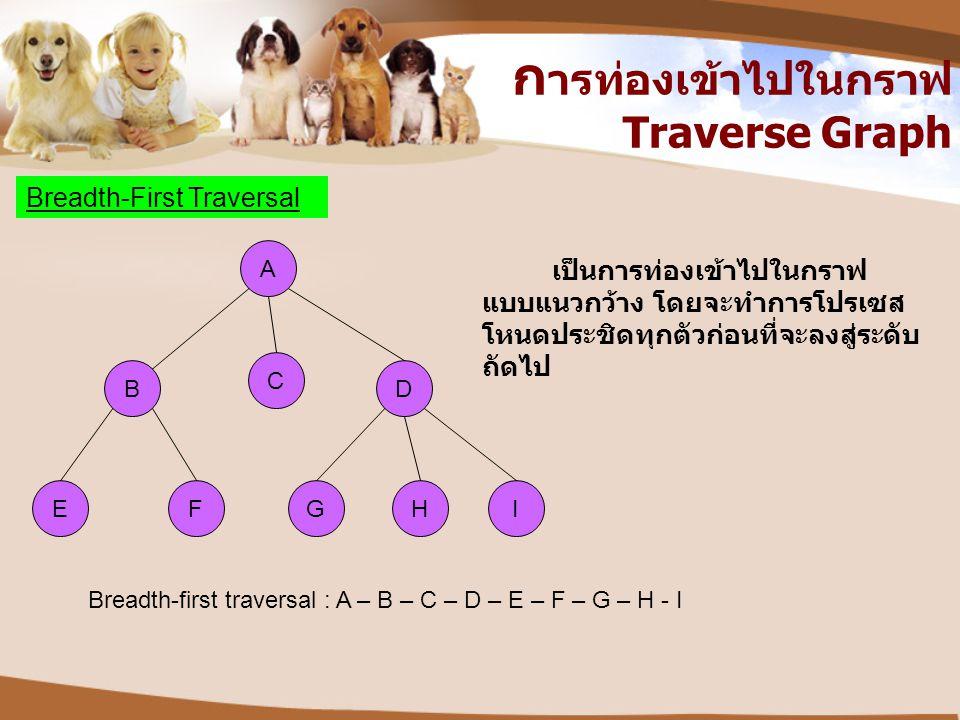 ก ารท่องเข้าไปในกราฟ Traverse Graph Breadth-First Traversal B C E D F A GHI Breadth-first traversal : A – B – C – D – E – F – G – H - I เป็นการท่องเข้