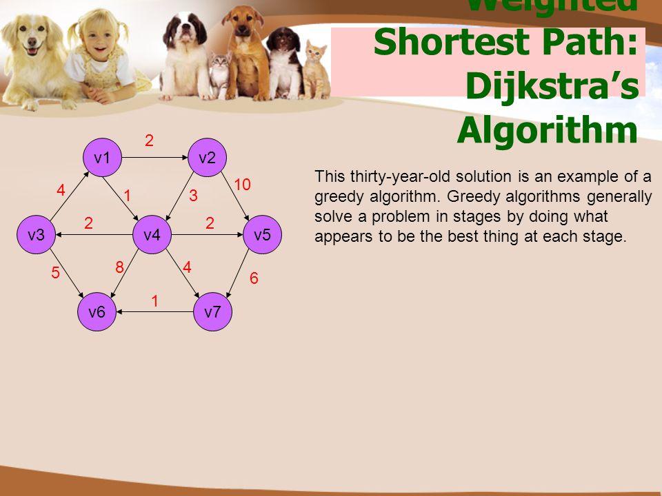 Weighted Shortest Path: Dijkstra's Algorithm v2 v3v5v4 v6 v1 v7 2 13 10 2 4 6 1 8 5 2 4 This thirty-year-old solution is an example of a greedy algori