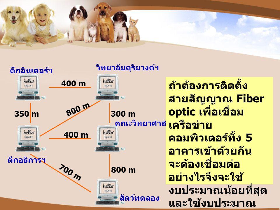 Weighted Shortest Path: Dijkstra's Algorithm v2 v3v5v4 v6 v1 v7 2 1 3 10 2 4 6 1 8 5 2 4 vknowndvpv V1100 V212V1 V303V4 11V1 V503V4 V609V4 v705V4 vknowndvpv V1100 V212V1 V313V4 11V1 V513V4 V608V3 v705V4 After v5&v3 are declared known vknowndvpv V1100 V212V1 V313V4 11V1 V513V4 V606V7 v715V4 After v7 is declared knownAfter v2 is declared known