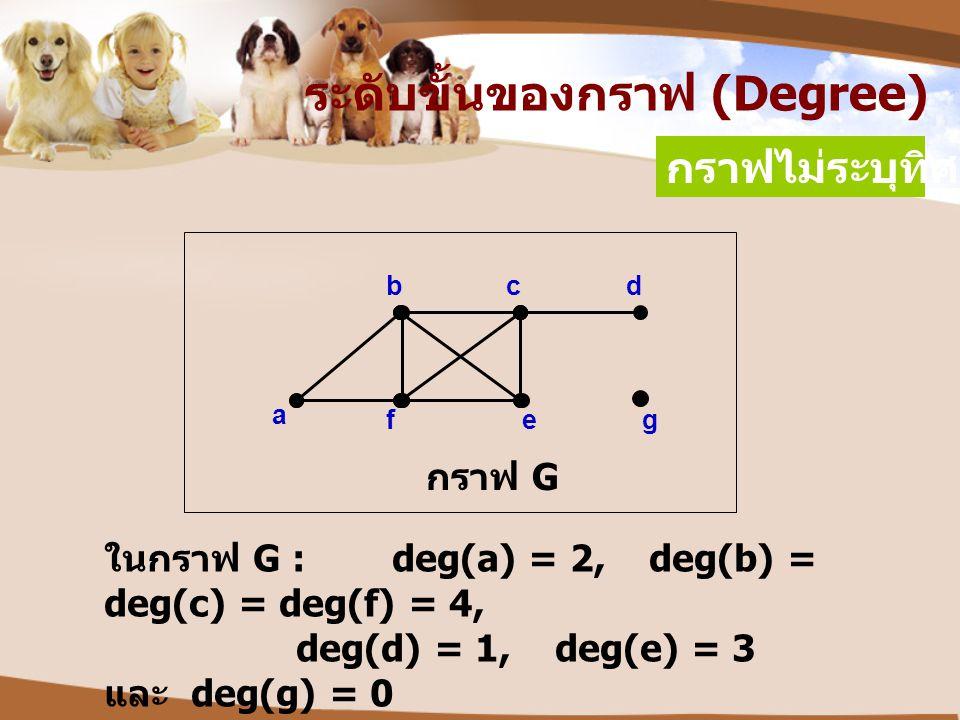 ระดับขั้นของกราฟ (Degree) a bcd feg กราฟ G ในกราฟ G : deg(a) = 2, deg(b) = deg(c) = deg(f) = 4, deg(d) = 1, deg(e) = 3 และ deg(g) = 0 กราฟไม่ระบุทิศทา