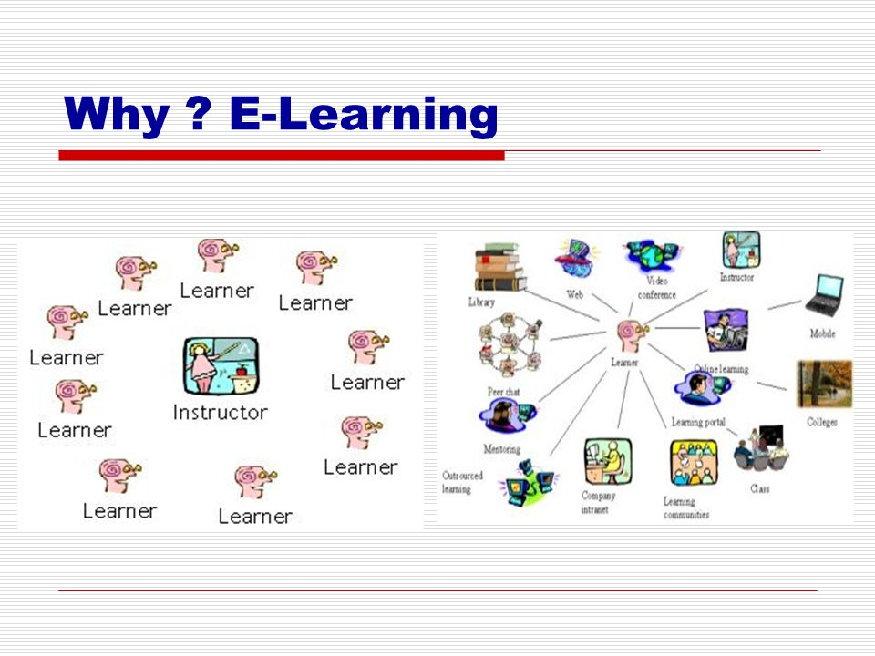 Why ? E-Learning