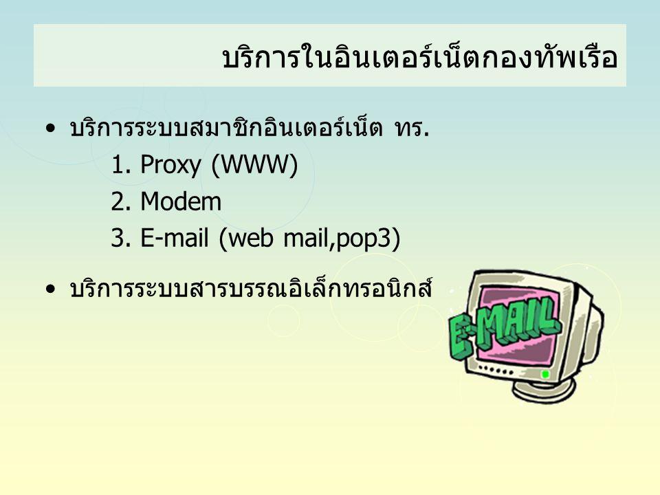 บริการในอินเตอร์เน็ตกองทัพเรือ •บริการระบบสมาชิกอินเตอร์เน็ต ทร. 1. Proxy (WWW) 2. Modem 3. E-mail (web mail,pop3) •บริการระบบสารบรรณอิเล็กทรอนิกส์