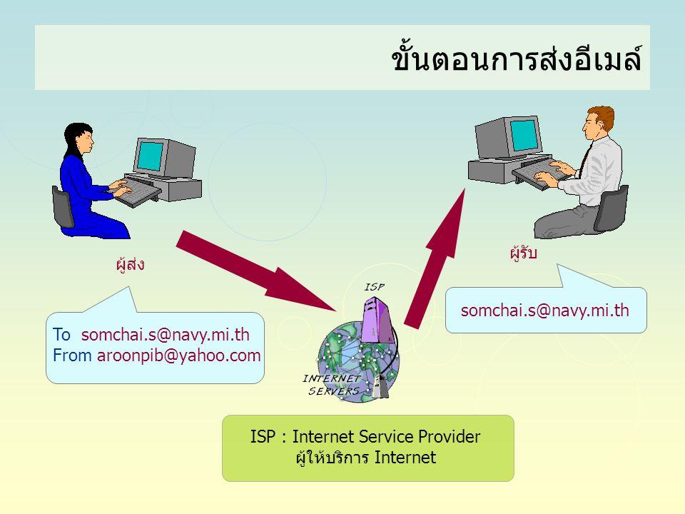 ขั้นตอนการส่งอีเมล์ somchai.s@navy.mi.th ISP : Internet Service Provider ผู้ให้บริการ Internet To somchai.s@navy.mi.th From aroonpib@yahoo.com ผู้ส่ง