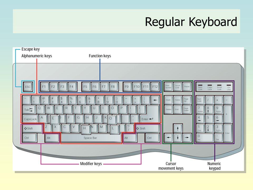 Regular Keyboard