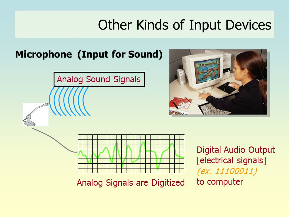 Other Kinds of Input Devices Microphone (Input for Sound) Digital Audio Output [electrical signals] (ex. 11100011) to computer Analog Sound Signals An