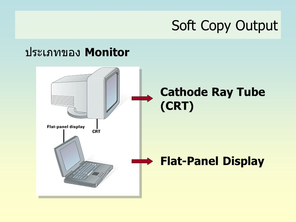 Soft Copy Output ประเภทของ Monitor Cathode Ray Tube (CRT) Flat-Panel Display